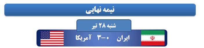 بازی والیبال ایران ایتالیا امریکابازی والیبال ایران ایتالیا امریکا سعید معروف بازی والیبال ایران ایتالیا امریکا سعید معروف